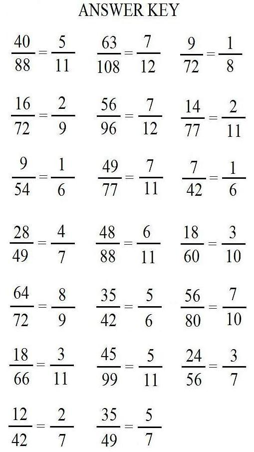 Reducing Fractions Worksheet – Fraction Reduction Worksheet